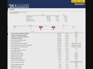 03 senado alcaldesa