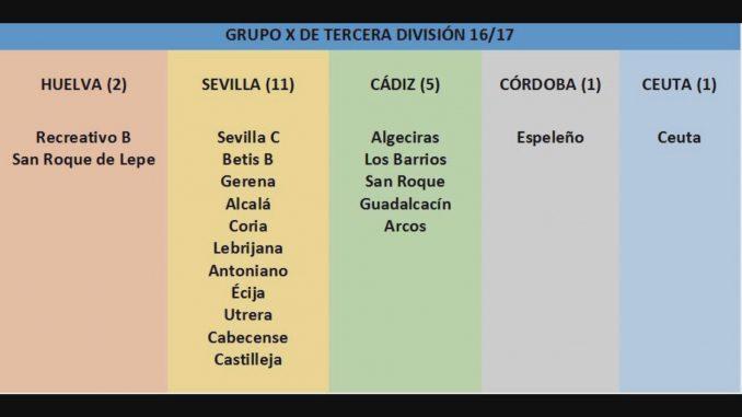 12 grupo X tercera